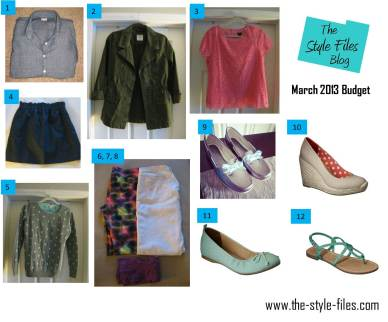 March 2013 clothing budget